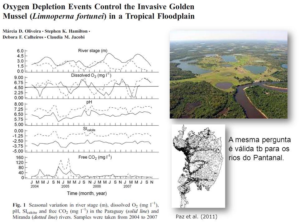 A mesma pergunta é válida tb para os rios do Pantanal.