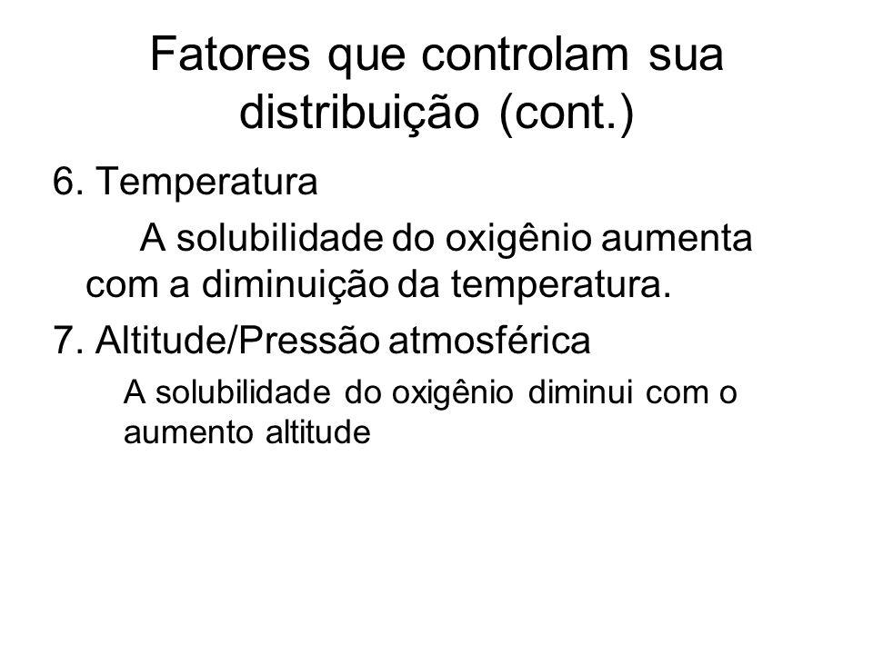 Fatores que controlam sua distribuição (cont.)