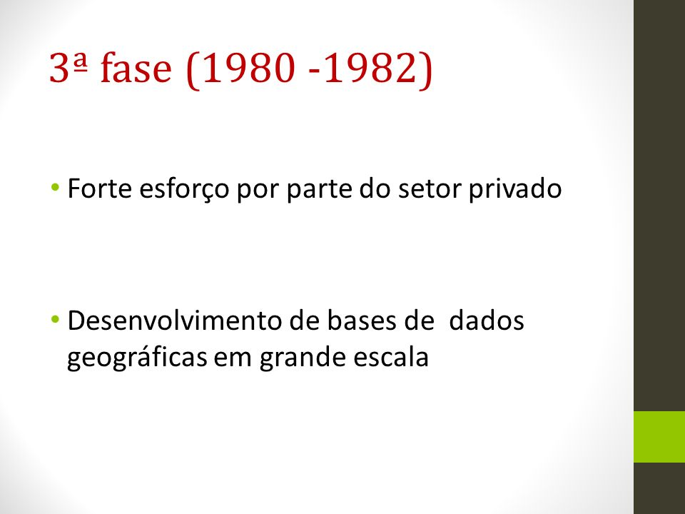 3ª fase (1980 -1982) Forte esforço por parte do setor privado