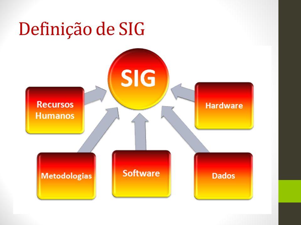 Definição de SIG Capacidades de modelação geográfica (Koshkariov, 1989);