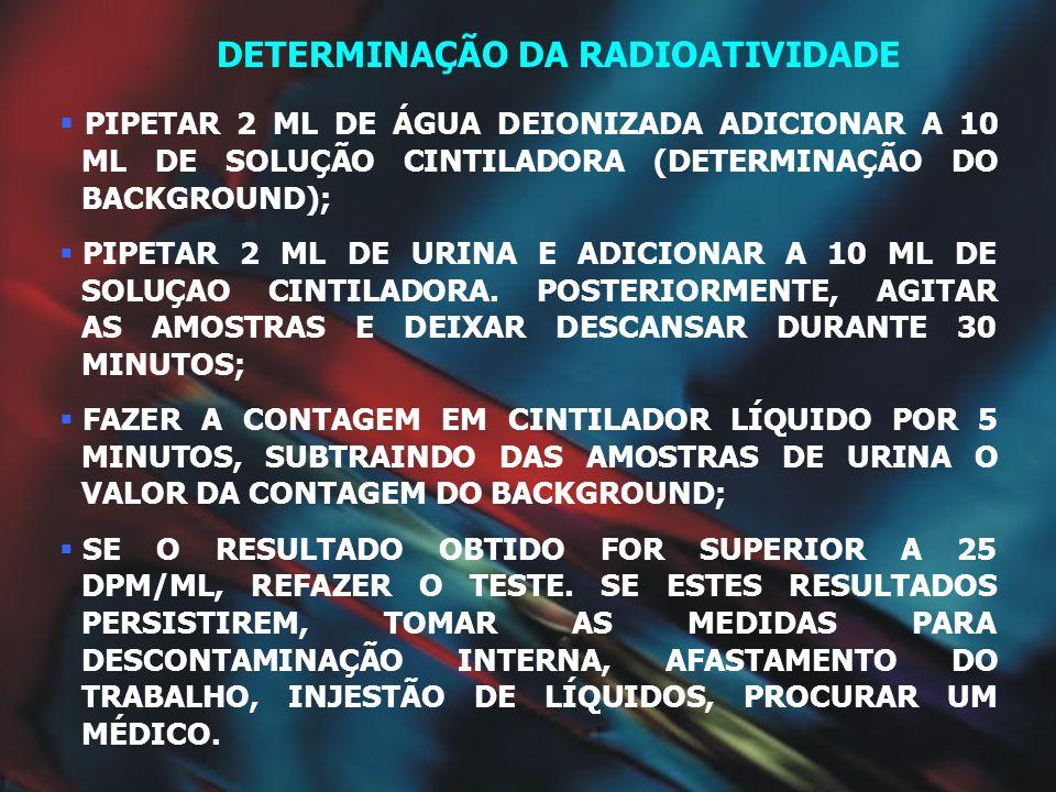 DETERMINAÇÃO DA RADIOATIVIDADE
