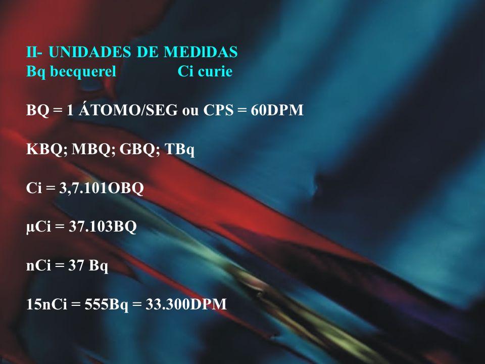 II- UNIDADES DE MEDlDAS