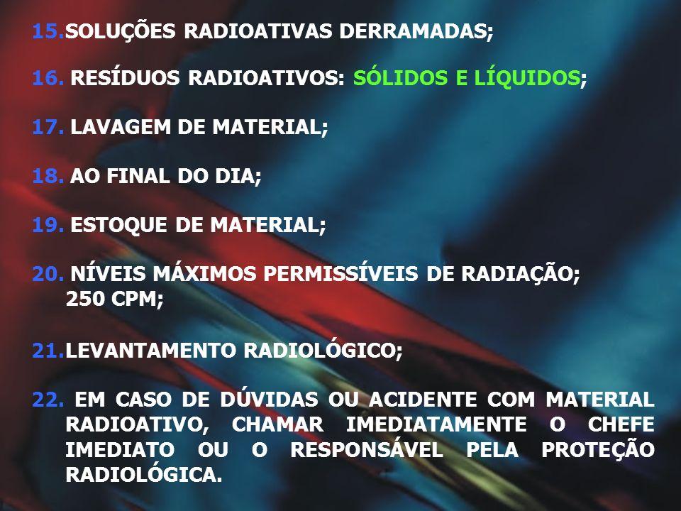 SOLUÇÕES RADIOATIVAS DERRAMADAS;