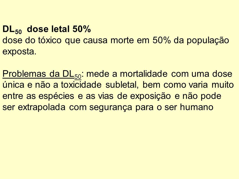 DL50 dose letal 50%dose do tóxico que causa morte em 50% da população exposta.