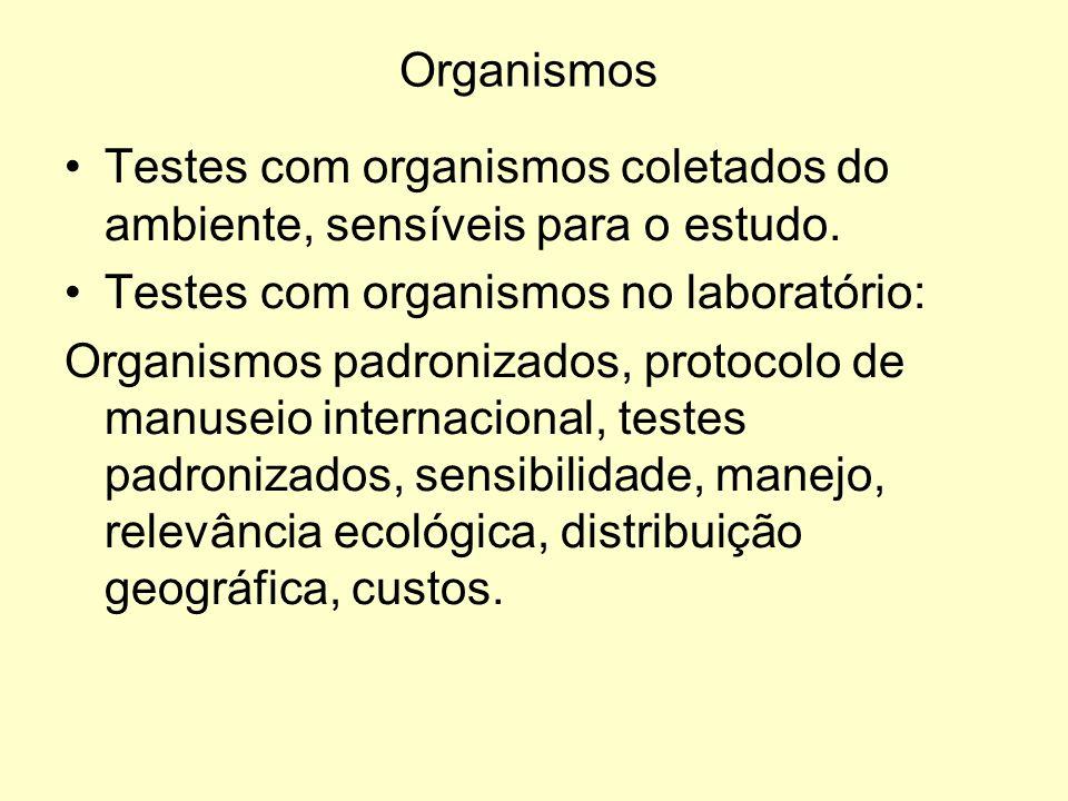 OrganismosTestes com organismos coletados do ambiente, sensíveis para o estudo. Testes com organismos no laboratório:
