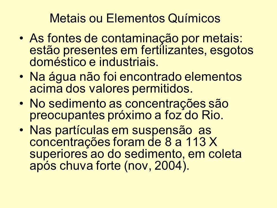 Metais ou Elementos Químicos