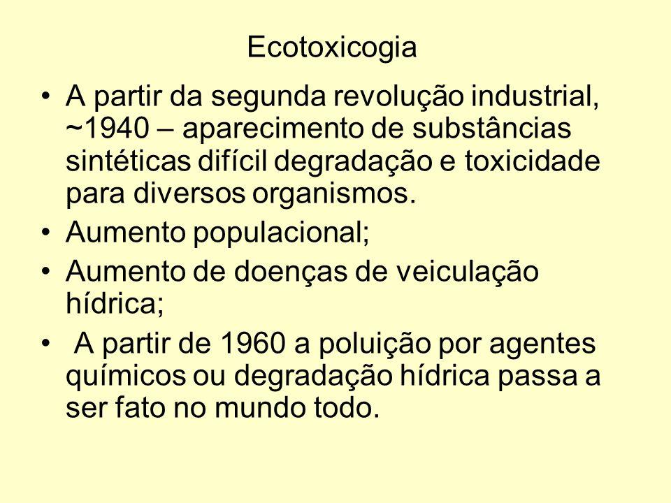 Ecotoxicogia