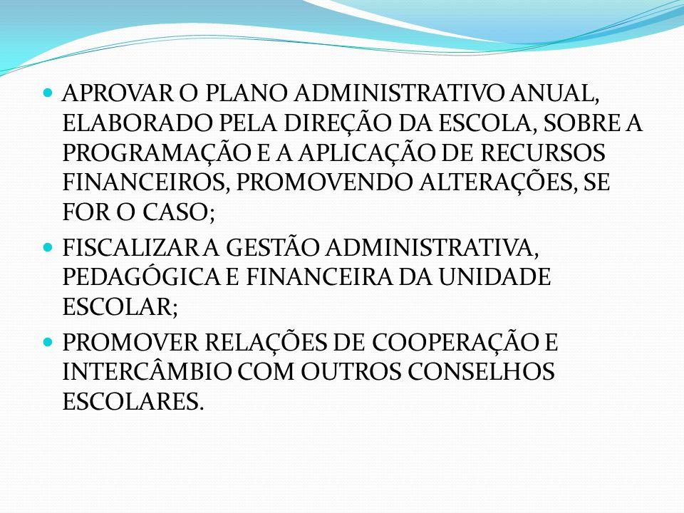 APROVAR O PLANO ADMINISTRATIVO ANUAL, ELABORADO PELA DIREÇÃO DA ESCOLA, SOBRE A PROGRAMAÇÃO E A APLICAÇÃO DE RECURSOS FINANCEIROS, PROMOVENDO ALTERAÇÕES, SE FOR O CASO;