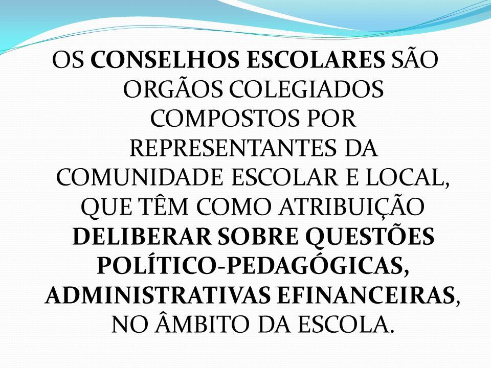 OS CONSELHOS ESCOLARES SÃO ORGÃOS COLEGIADOS COMPOSTOS POR REPRESENTANTES DA COMUNIDADE ESCOLAR E LOCAL, QUE TÊM COMO ATRIBUIÇÃO DELIBERAR SOBRE QUESTÕES POLÍTICO-PEDAGÓGICAS, ADMINISTRATIVAS EFINANCEIRAS, NO ÂMBITO DA ESCOLA.