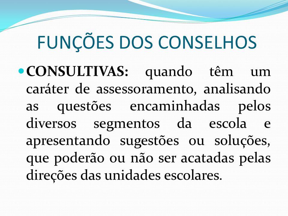 FUNÇÕES DOS CONSELHOS