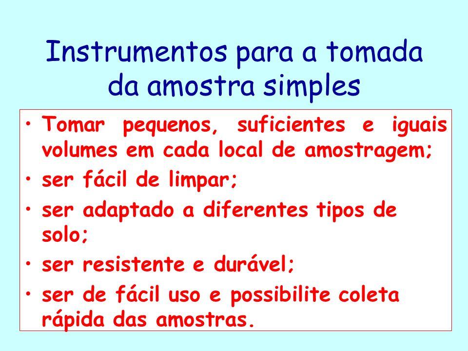 Instrumentos para a tomada da amostra simples