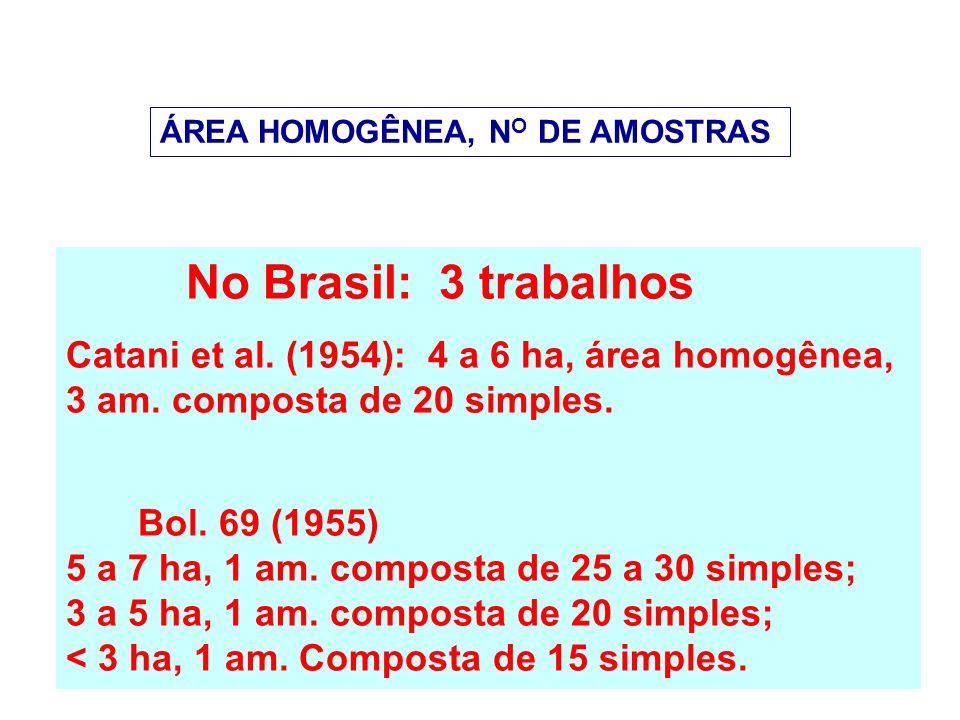 ÁREA HOMOGÊNEA, NO DE AMOSTRAS