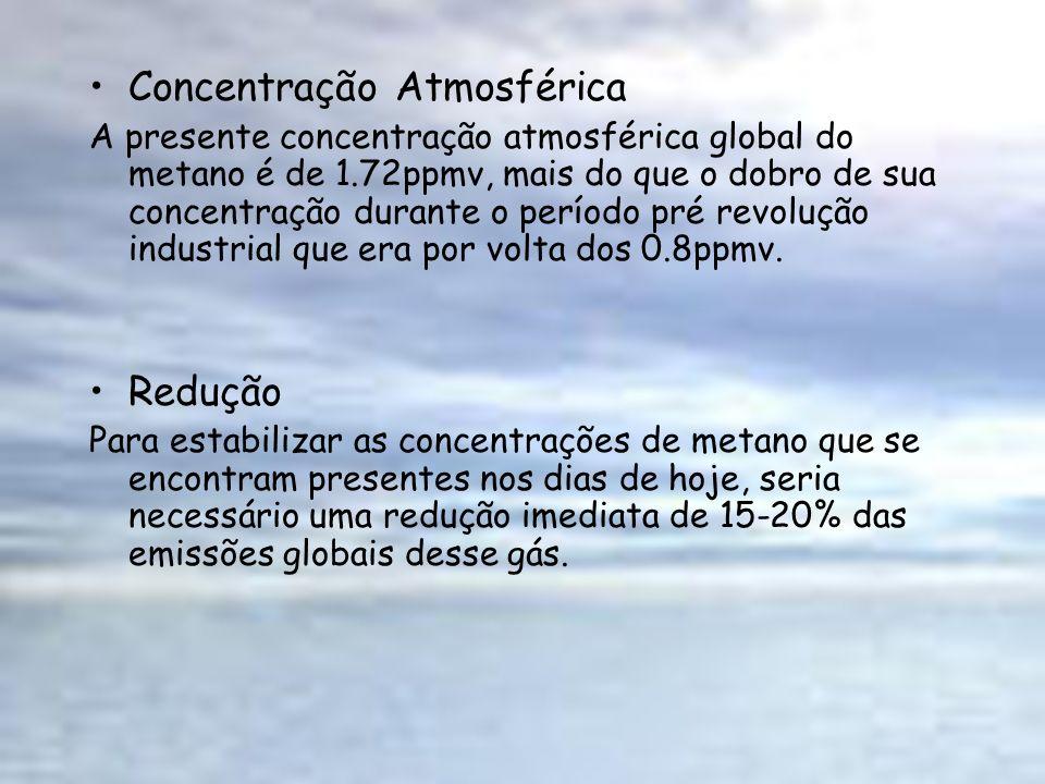 Concentração Atmosférica