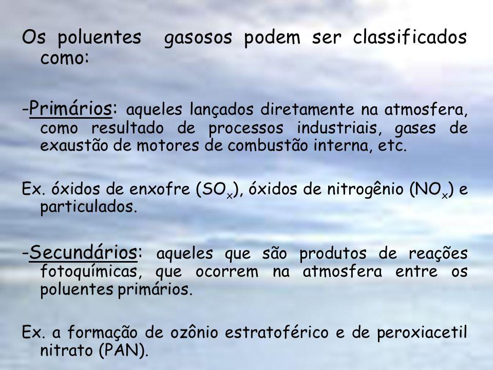 Os poluentes gasosos podem ser classificados como: