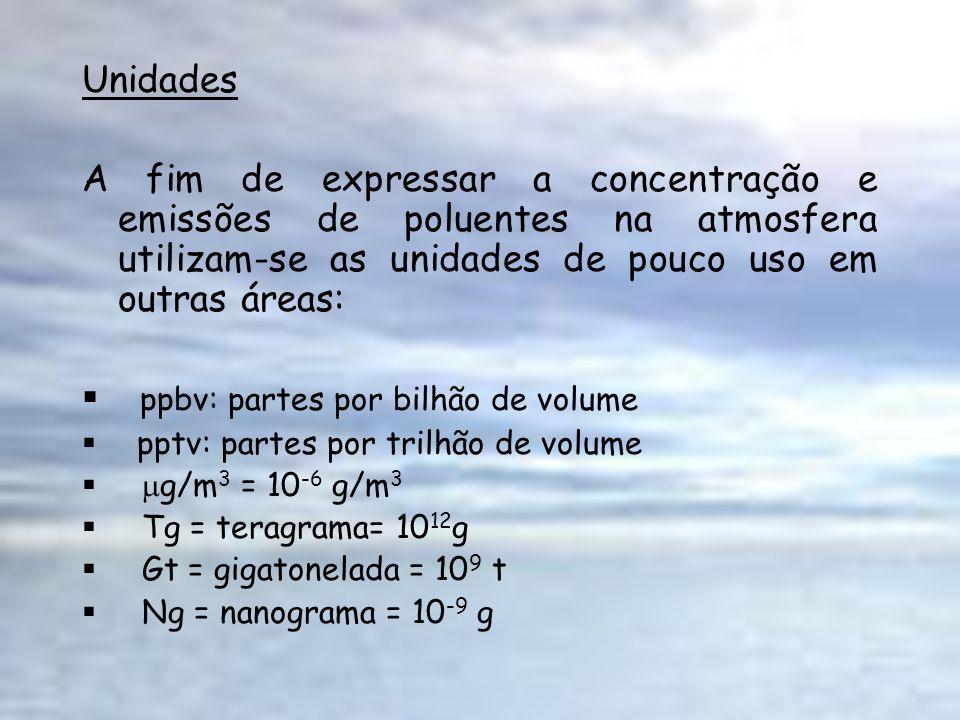 ppbv: partes por bilhão de volume