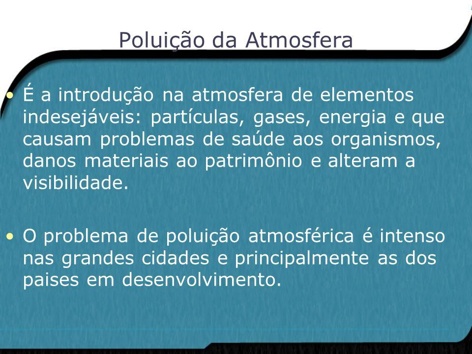 Poluição da Atmosfera