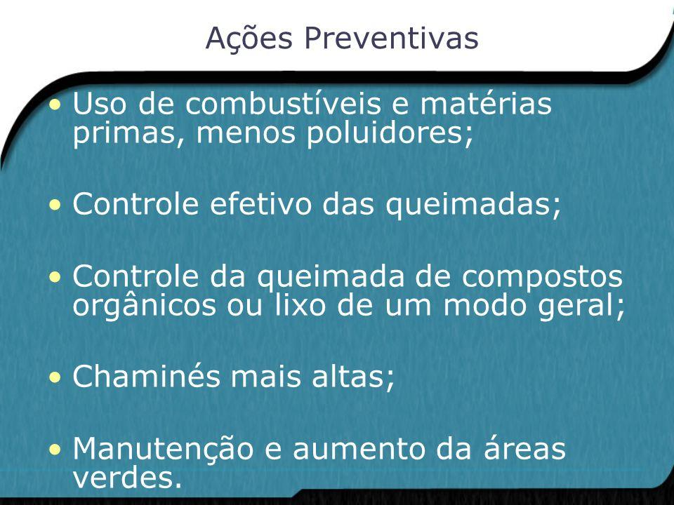 Ações Preventivas Uso de combustíveis e matérias primas, menos poluidores; Controle efetivo das queimadas;