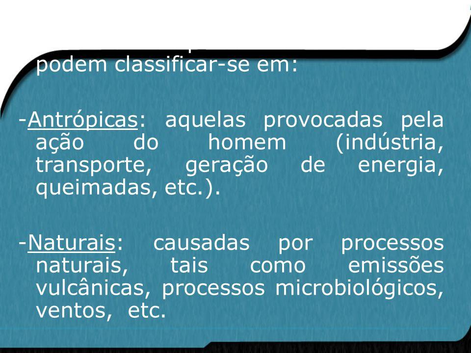 As emissões de poluentes atmosféricos podem classificar-se em: