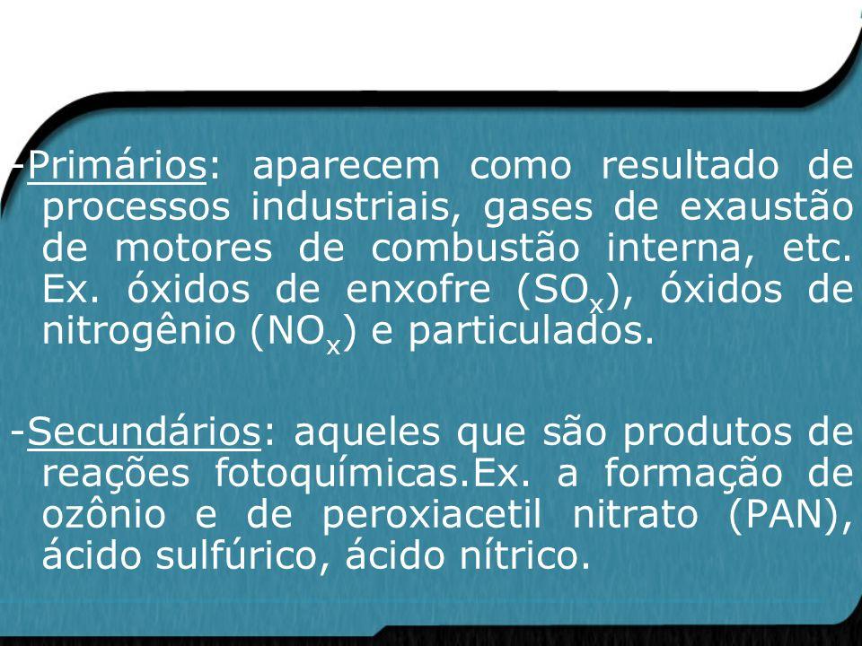 -Primários: aparecem como resultado de processos industriais, gases de exaustão de motores de combustão interna, etc. Ex. óxidos de enxofre (SOx), óxidos de nitrogênio (NOx) e particulados.