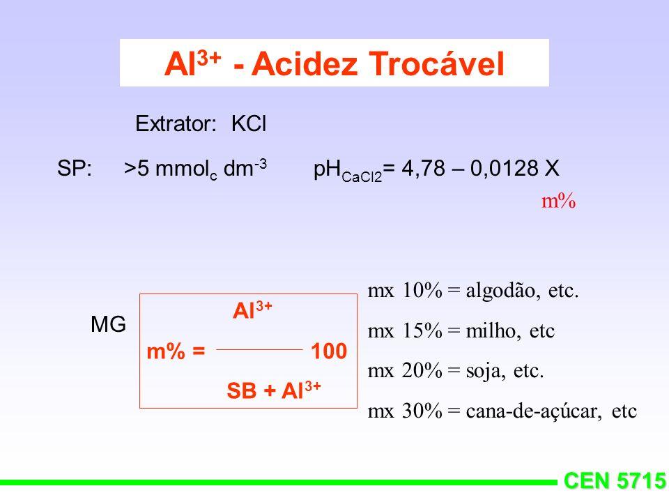 Al3+ - Acidez Trocável Extrator: KCl SP: >5 mmolc dm-3