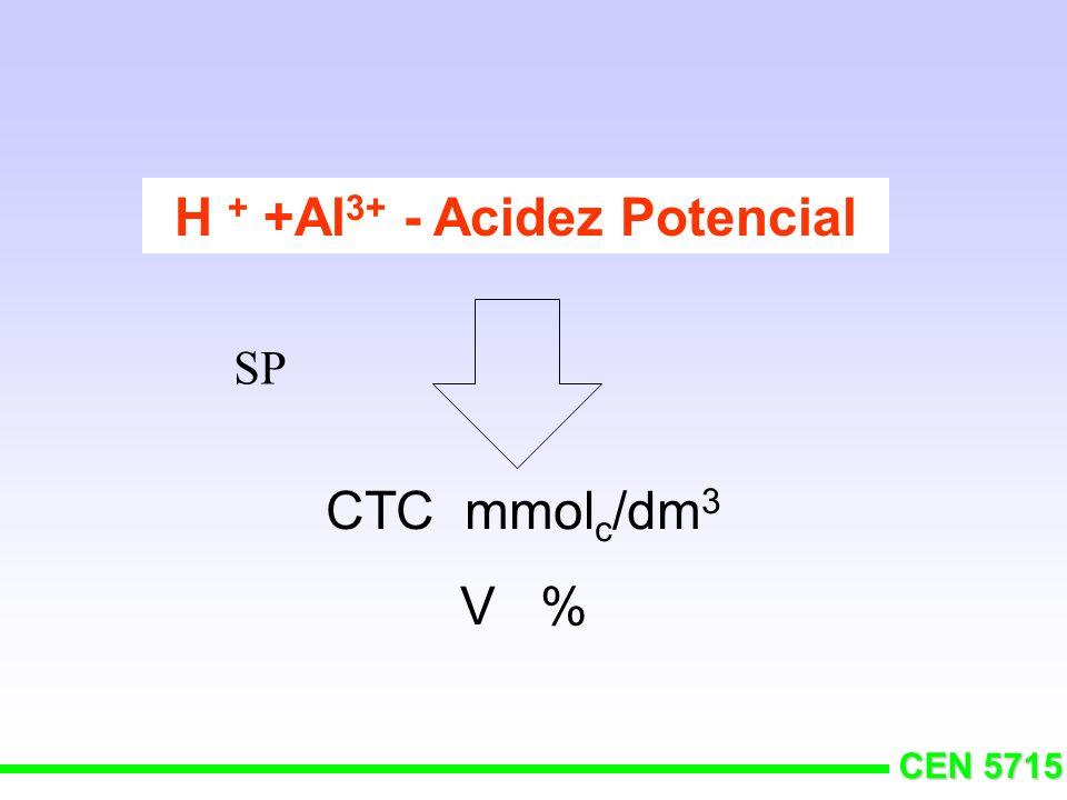H + +Al3+ - Acidez Potencial