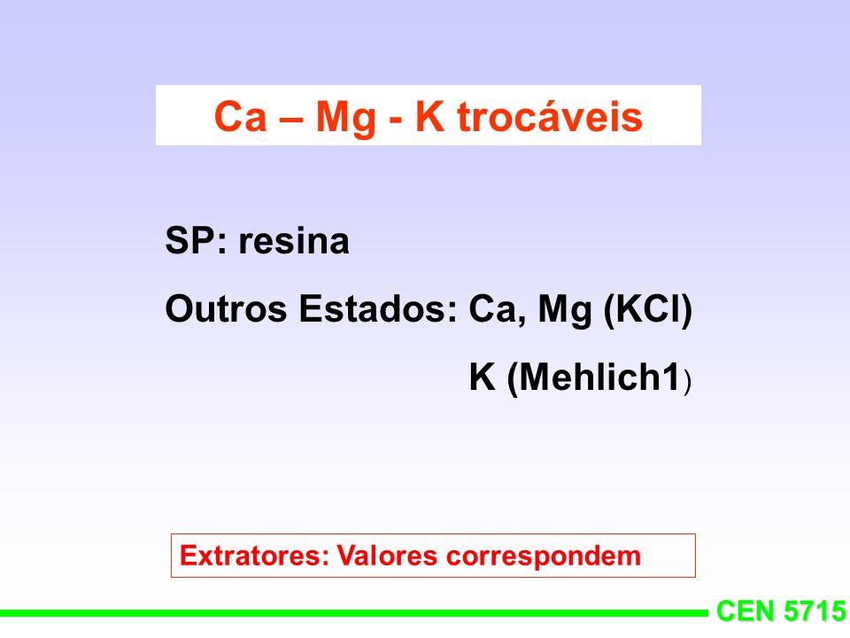 Ca – Mg - K trocáveis SP: resina Outros Estados: Ca, Mg (KCl)