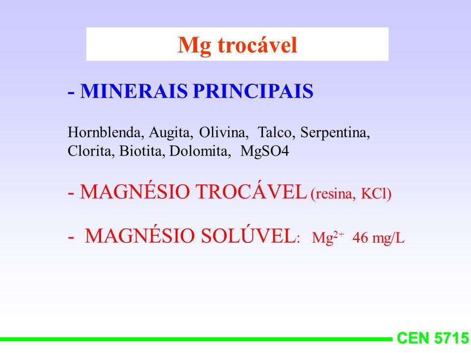 Mg trocável - MINERAIS PRINCIPAIS - MAGNÉSIO TROCÁVEL (resina, KCl)