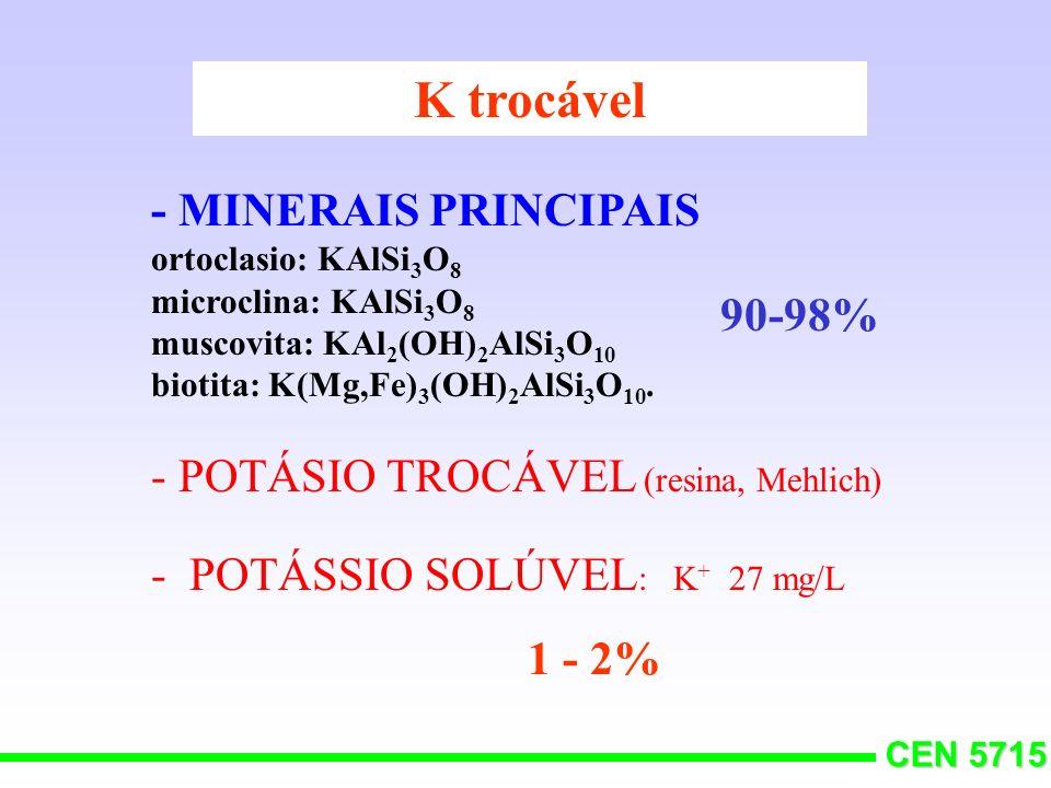 K trocável - MINERAIS PRINCIPAIS 90-98%