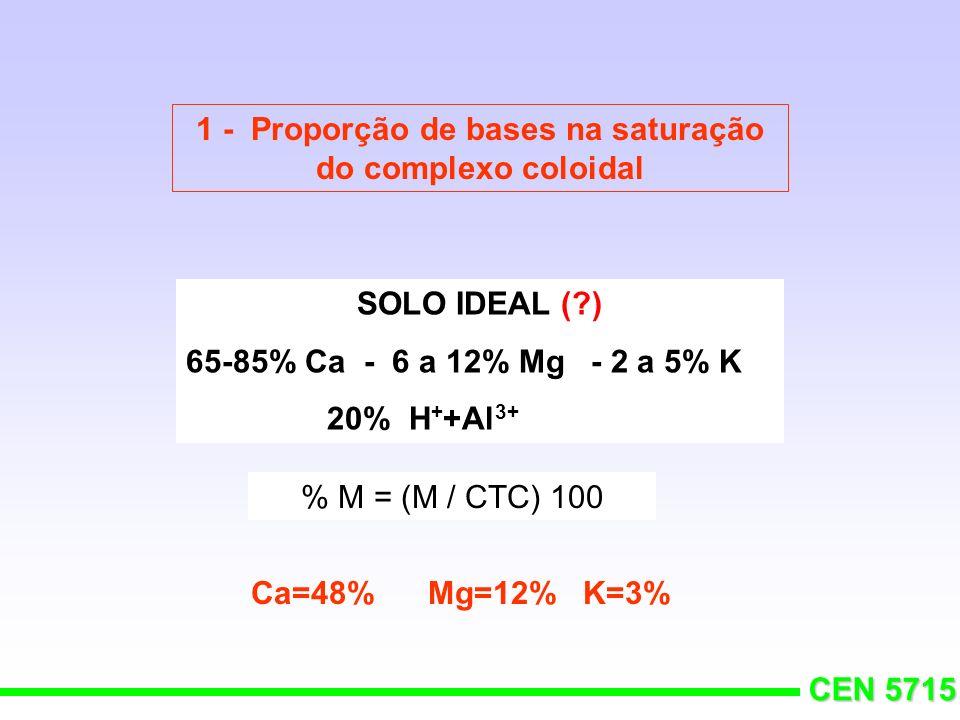 1 - Proporção de bases na saturação do complexo coloidal