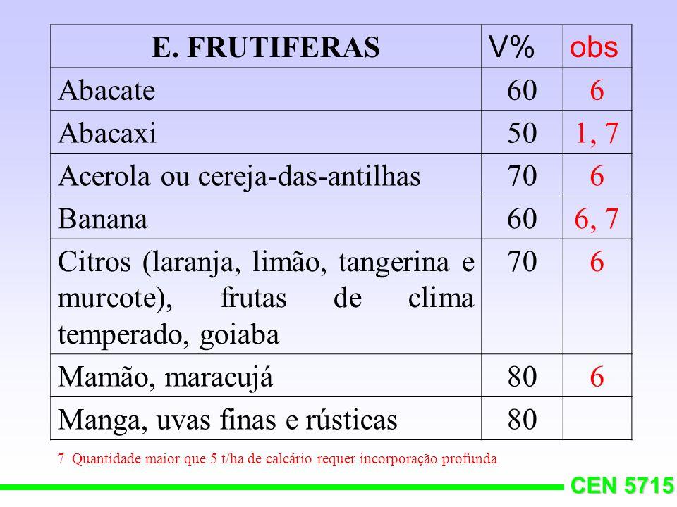 Acerola ou cereja-das-antilhas 70 Banana 6, 7
