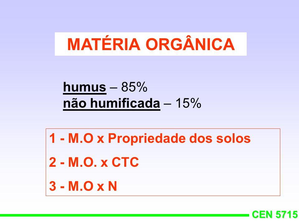 MATÉRIA ORGÂNICA humus – 85% não humificada – 15%