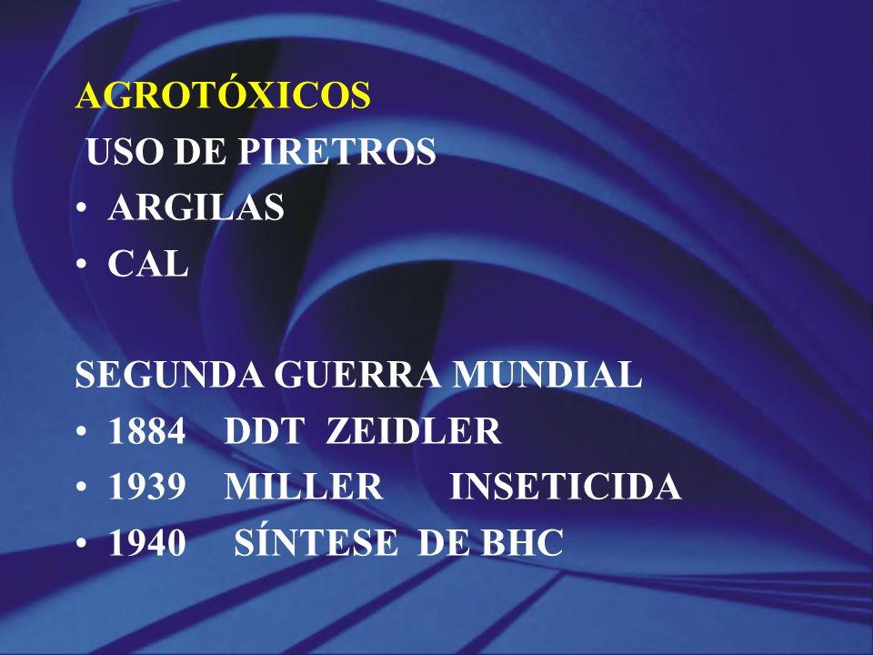 AGROTÓXICOS USO DE PIRETROS. ARGILAS. CAL. SEGUNDA GUERRA MUNDIAL. 1884 DDT ZEIDLER. 1939 MILLER INSETICIDA.