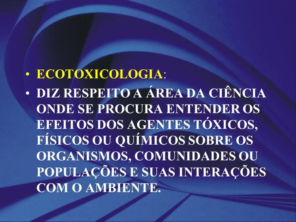 ECOTOXICOLOGIA: