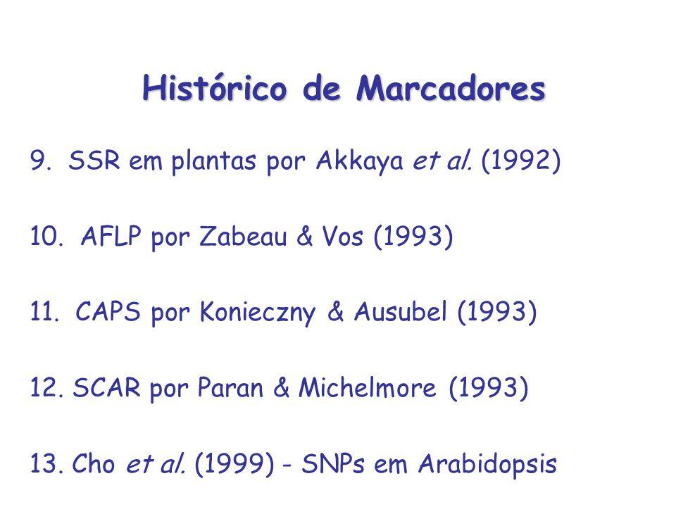 Histórico de Marcadores