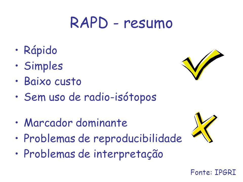 RAPD - resumo Rápido Simples Baixo custo Sem uso de radio-isótopos