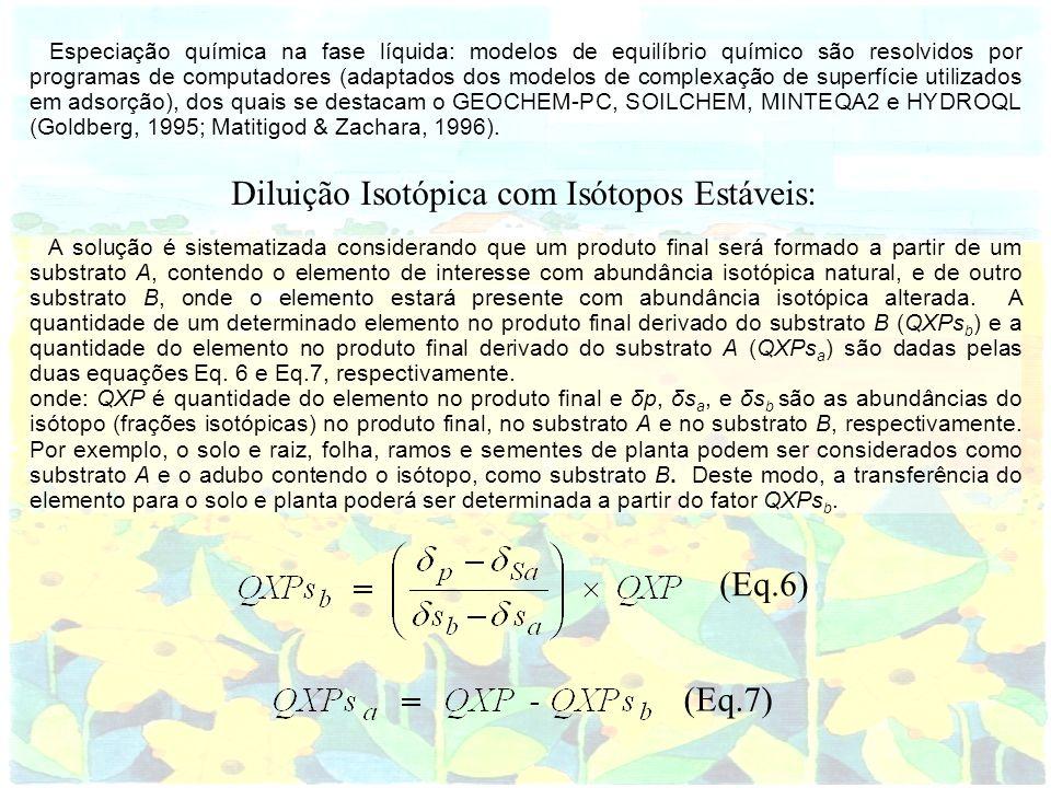 Diluição Isotópica com Isótopos Estáveis: