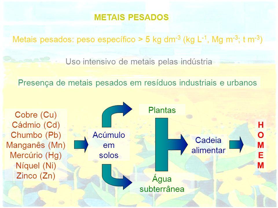 Metais pesados: peso específico > 5 kg dm-3 (kg L-1, Mg m-3; t m-3)