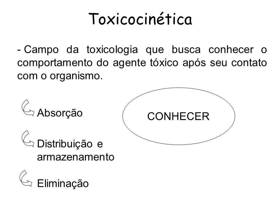 Toxicocinética Campo da toxicologia que busca conhecer o comportamento do agente tóxico após seu contato com o organismo.