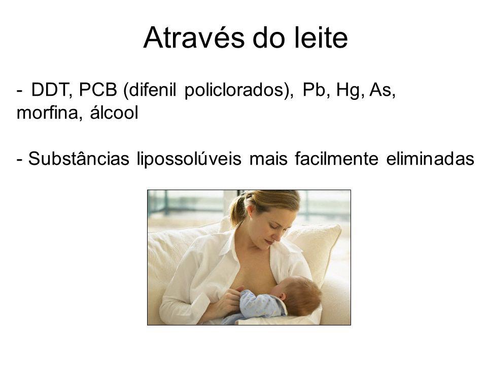 Através do leite - DDT, PCB (difenil policlorados), Pb, Hg, As, morfina, álcool.