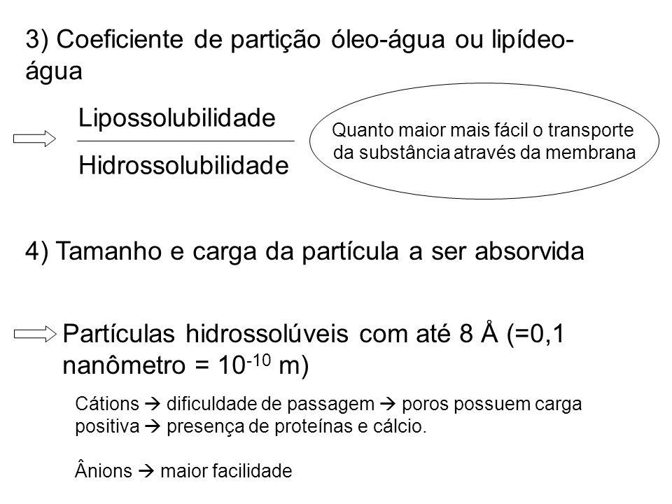 3) Coeficiente de partição óleo-água ou lipídeo- água