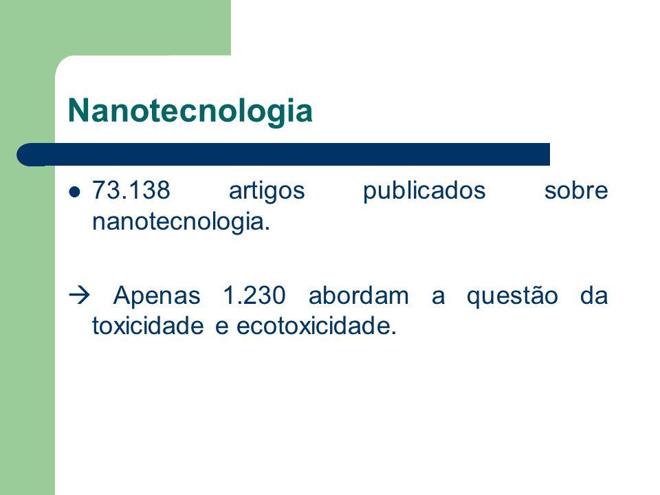 Nanotecnologia 73.138 artigos publicados sobre nanotecnologia.