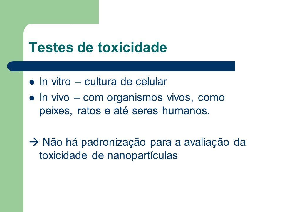 Testes de toxicidade In vitro – cultura de celular