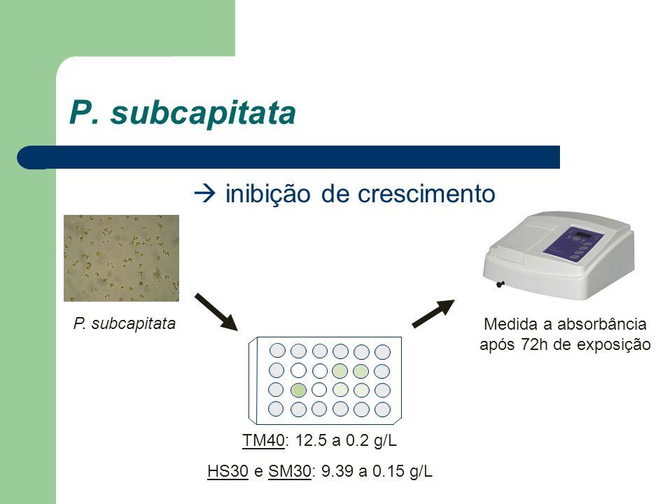 P. subcapitata  inibição de crescimento P. subcapitata