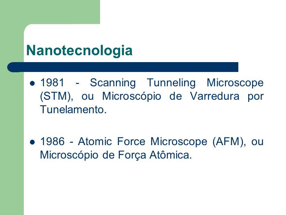 Nanotecnologia 1981 - Scanning Tunneling Microscope (STM), ou Microscópio de Varredura por Tunelamento.