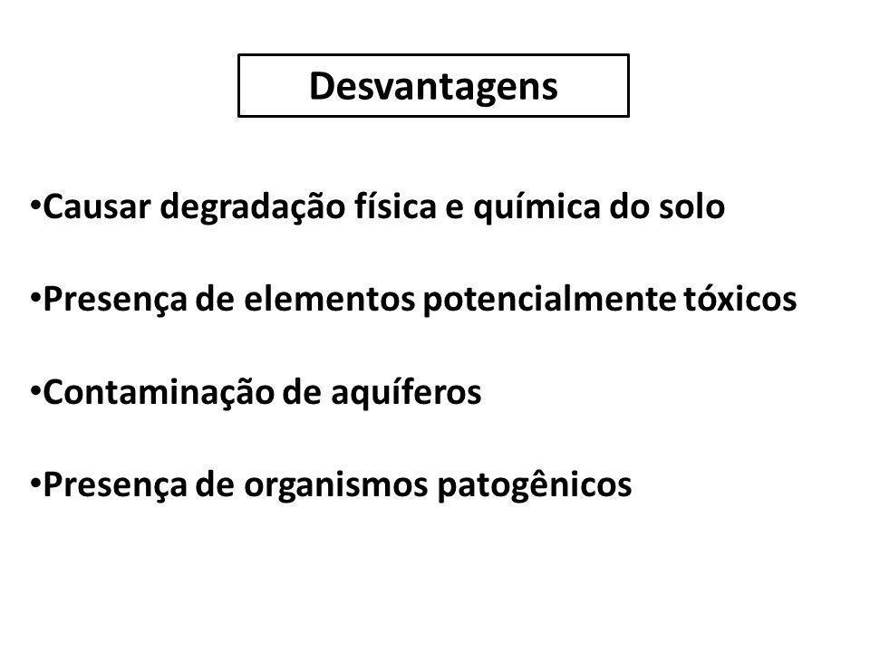 Desvantagens Causar degradação física e química do solo