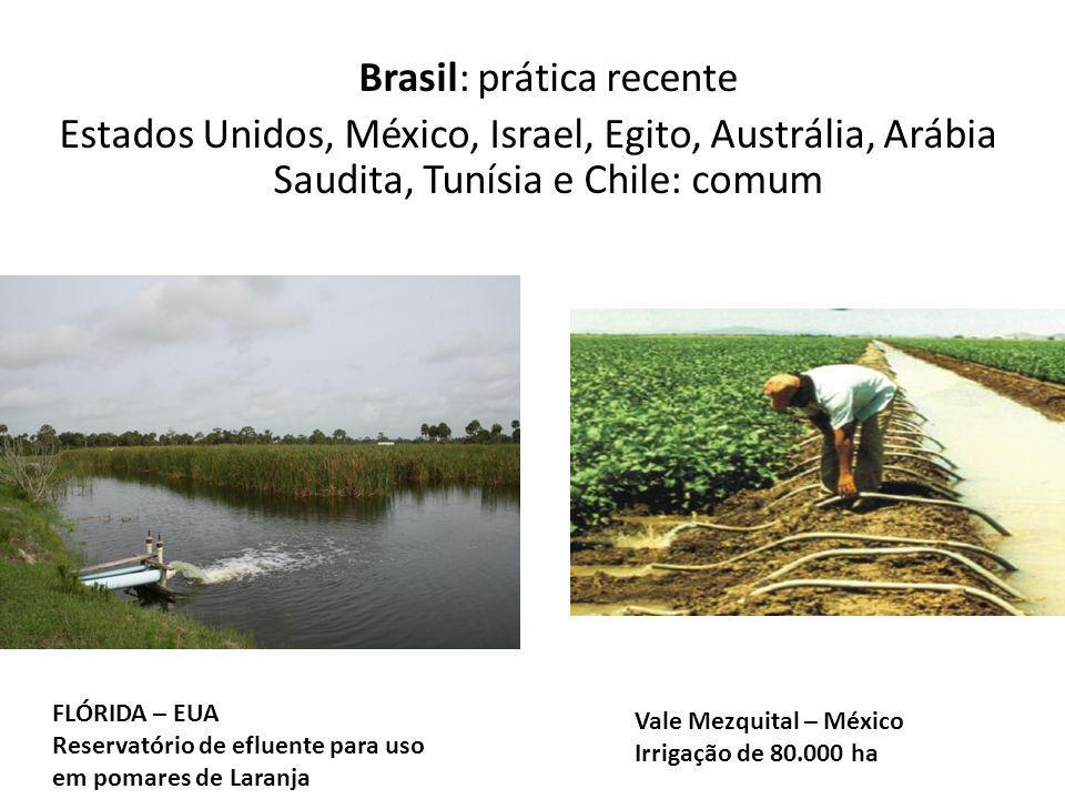 Brasil: prática recente