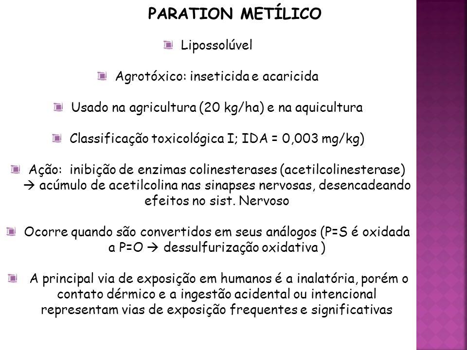 PARATION METÍLICO Lipossolúvel Agrotóxico: inseticida e acaricida