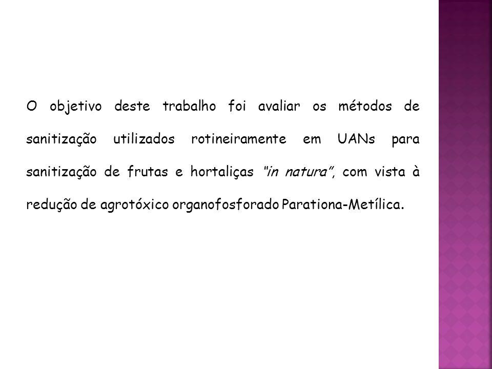 O objetivo deste trabalho foi avaliar os métodos de sanitização utilizados rotineiramente em UANs para sanitização de frutas e hortaliças in natura , com vista à redução de agrotóxico organofosforado Parationa-Metílica.