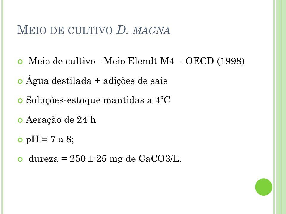Meio de cultivo D. magna Meio de cultivo - Meio Elendt M4 - OECD (1998) Água destilada + adições de sais.