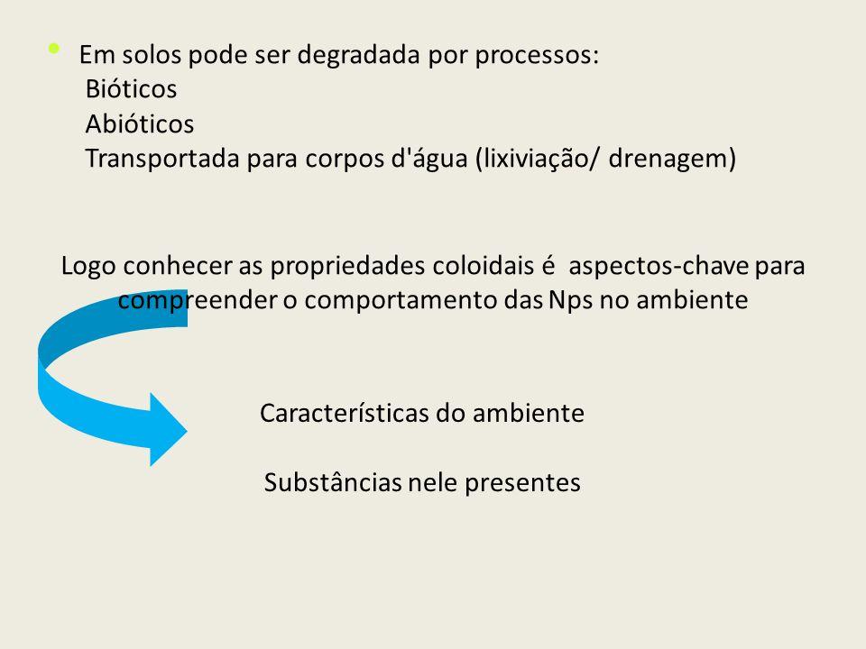 Em solos pode ser degradada por processos: Bióticos Abióticos